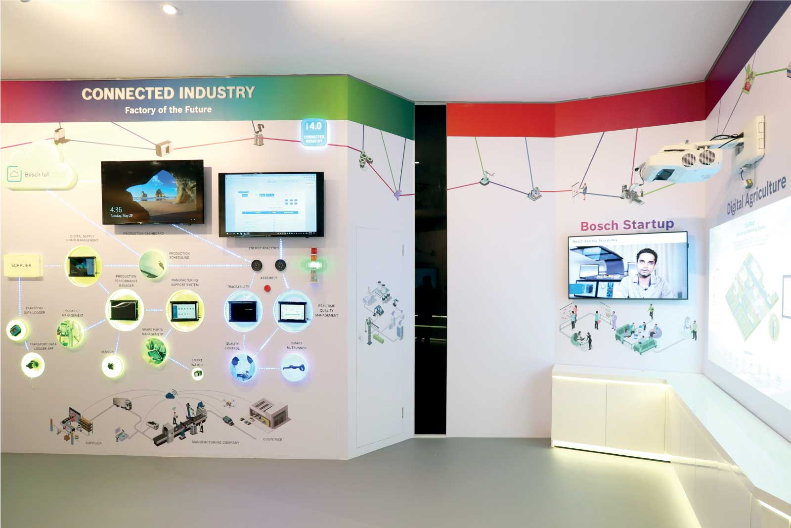 Bosch Future Gallery